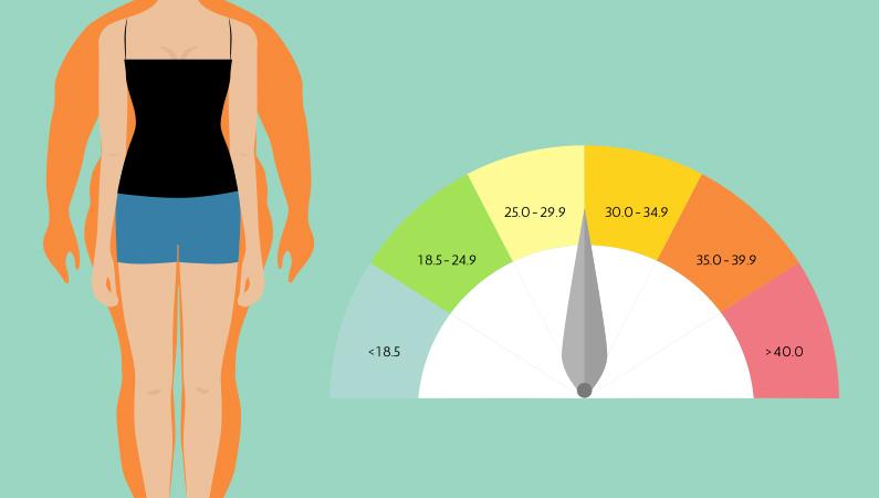 BMI kan være en indikator for din sundhed